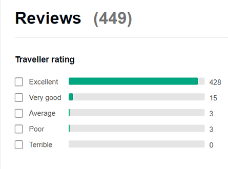 Crime Runners reviews Tripadvisor